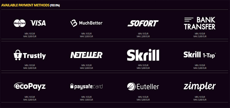 LVBet Casino Payment Methods