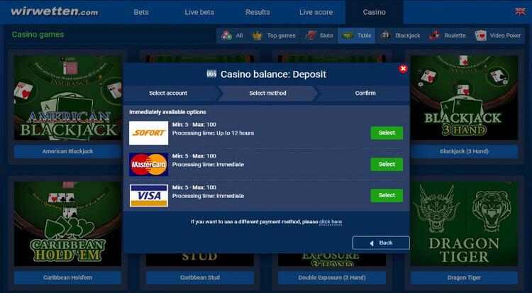 WirWetten Casino Payment Methods