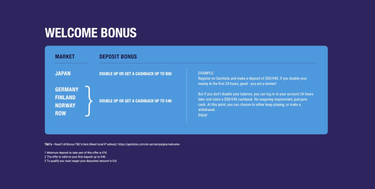 Gambola Welcome Bonus