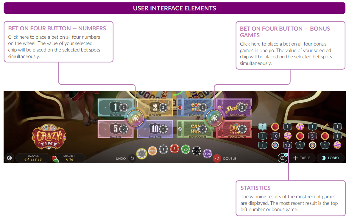 User Interface Crazy Time